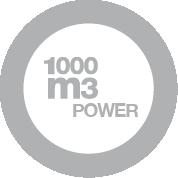 1000 mc/h Engine