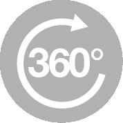 rotación del caño 360°
