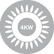 4 kW burner
